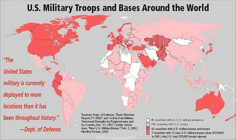 canada and us defence relationship