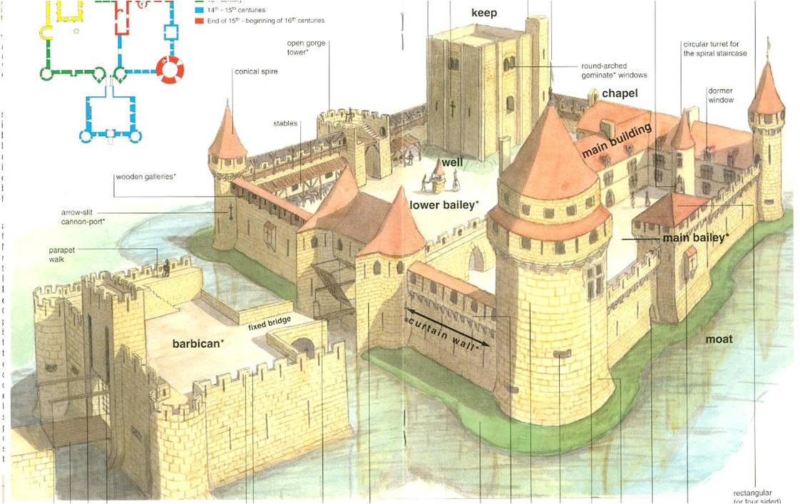 medieval fortress diagram