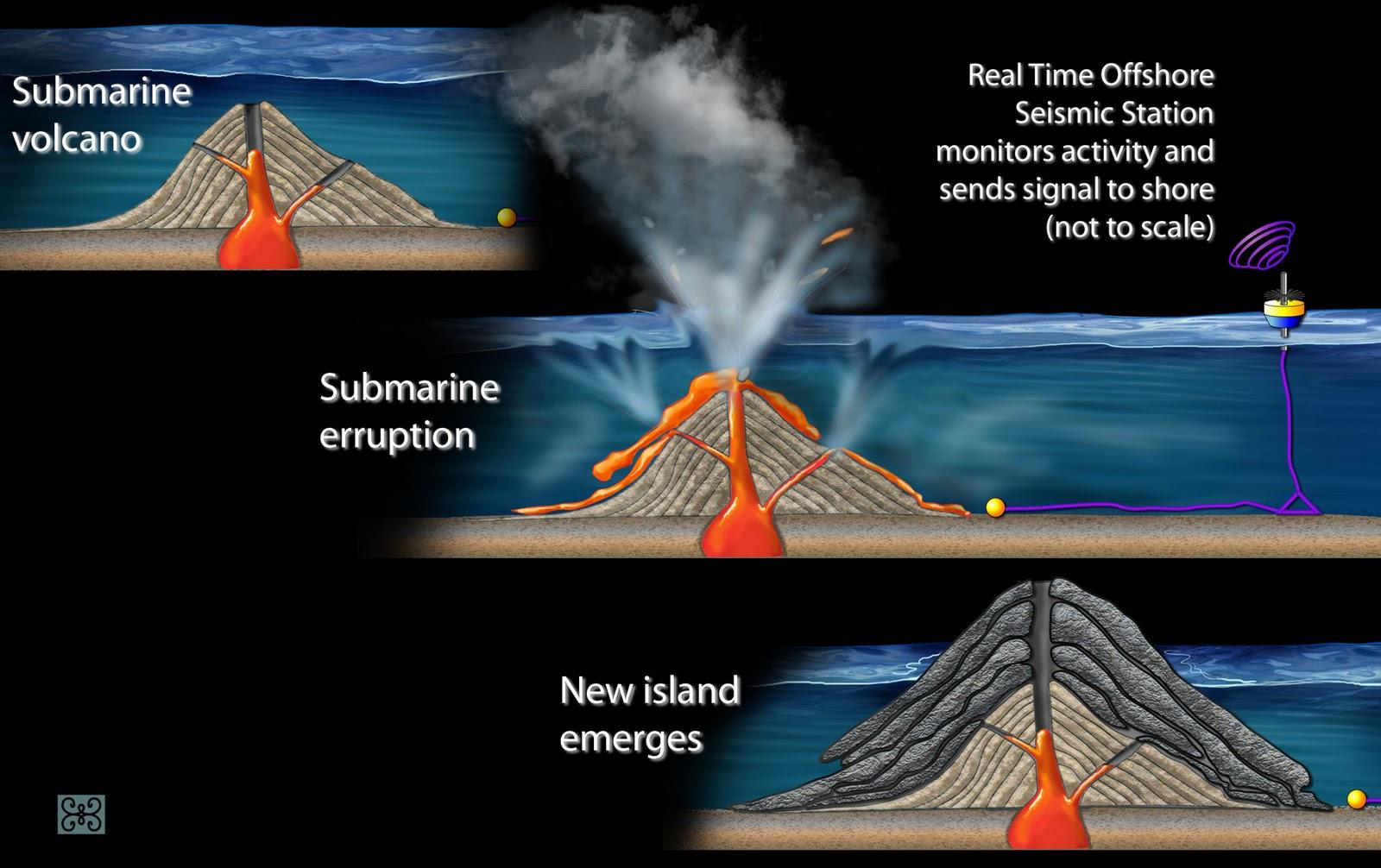 Science: Kaboom! An undersea volcano blows its top…