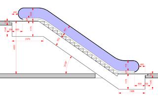 RevitCity com | Using escalators