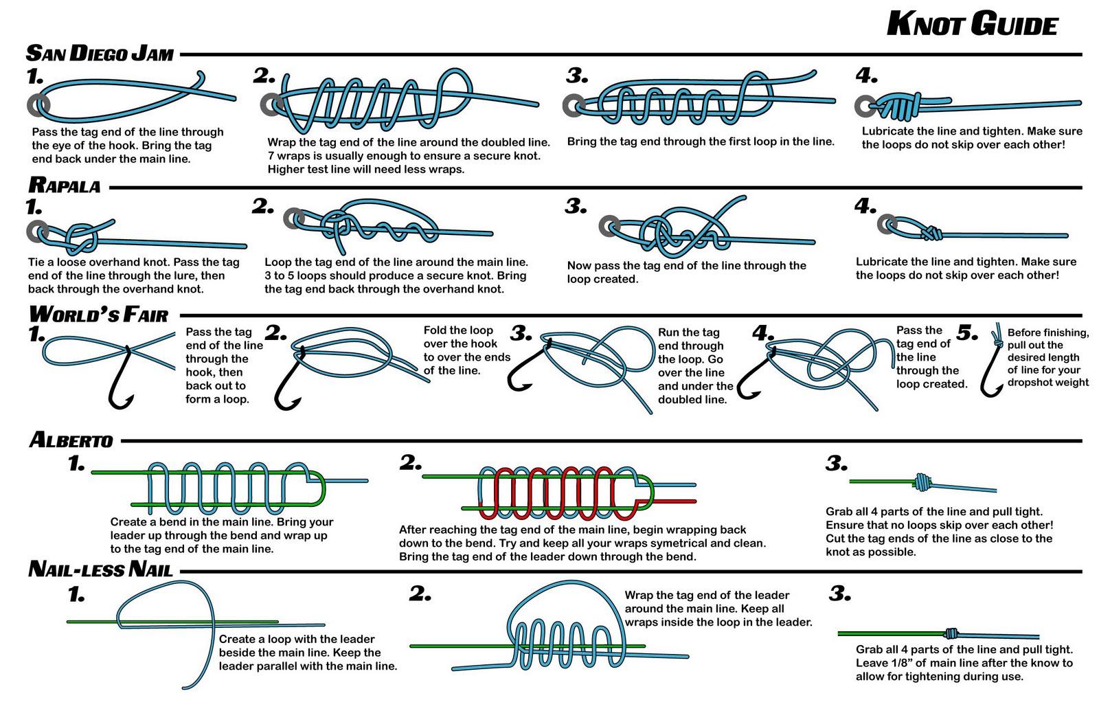 Fishing knots diagrams - photo#37