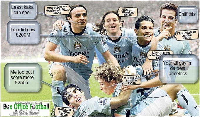 Man City Funny: Utusanlfc: Can Manchester City Beat Liverpool?