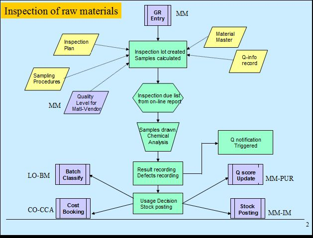 tel tach wiring diagram for gas furnace thermostat trailer ke harness battery ~ elsalvadorla