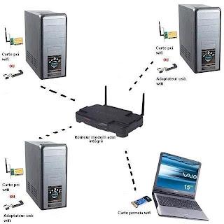 Wifi Hack Tools (27 Tools) + Manual (e-Books) | Carder Forum