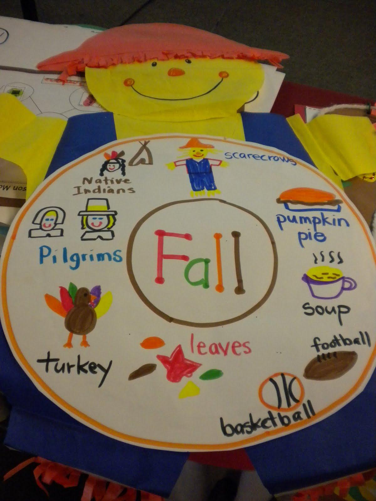 Kinder Garden: Chalk Talk: A Kindergarten Blog: October 2010
