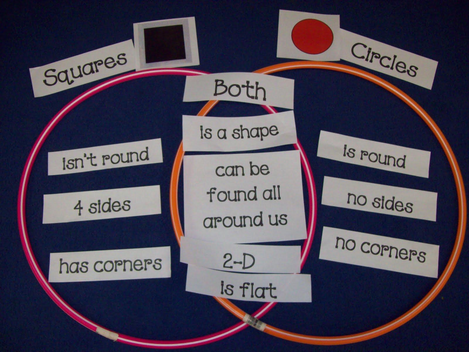 Chalk Talk A Kindergarten Blog Shapes That Roll