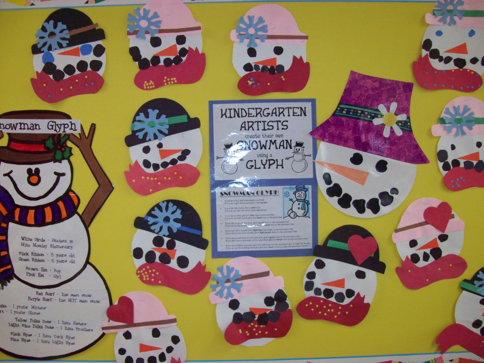 Classroom Decoration For Nursery Class : Classroom decoration ideas u2013 mrs. kilburns kiddos