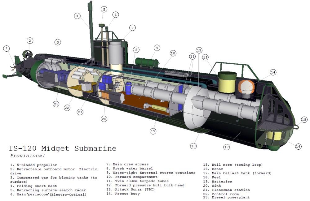 подводная лодка гадира
