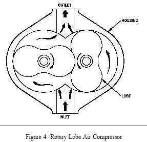 MECHANICAL ENGINEERING SUBJECTS AND FUNDAMENTALS: Rotary
