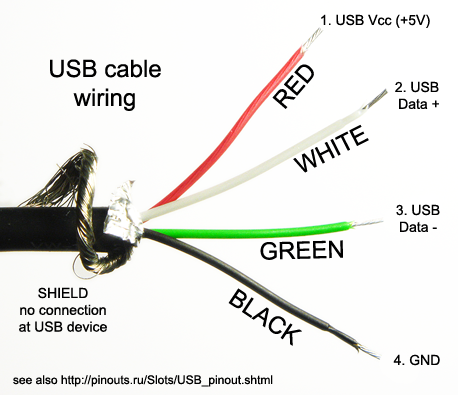 Usb Wire Diagram Nissan Alternator Wiring Keyboard Broken Help Tech Support Forum These Are The Standard Wires For A Device