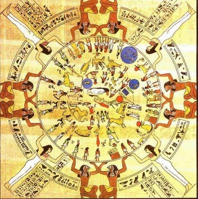 Law of Attraction Plus: The Secret revealed!: Egyptian Horoscope