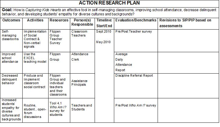 What is an action plan in a research paper