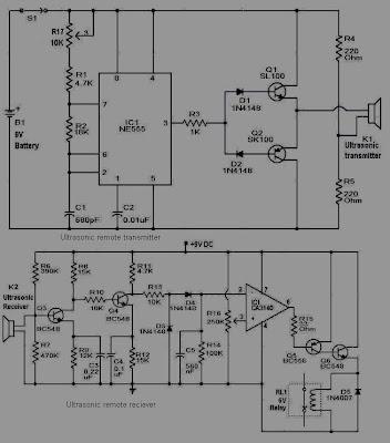 Ultrasonic Remote Control (Rangkaian Remot kontrol Ultrasonic)