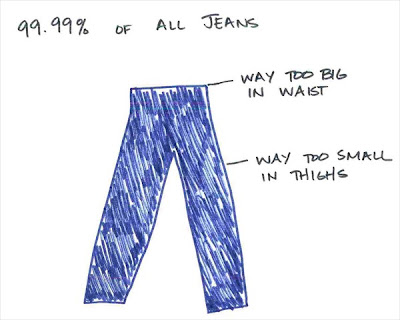 most jeans are way too big in the waist and too small in the thighs