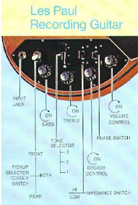 La guitarra favorita de Les Paul: Gibson Les Paul Recor ... on ibanez 7 string wiring diagram, les paul schematic diagram, les paul electronics diagram, gibson thunderbird wiring diagram, eric clapton wiring diagram, gibson humbucker wiring-diagram, gibson sg special wiring, archtop wiring diagram, gibson melody maker wiring diagram, gibson marauder wiring diagram, gibson sg wiring-diagram, taylor wiring diagram, gibson nighthawk wiring diagram, gibson es-5 wiring diagram, gibson l6s wiring diagram, stratocaster wiring diagram, ernie ball wiring diagram, gibson switch wiring, epiphone wildkat wiring diagram, gibson sg pickup wiring,
