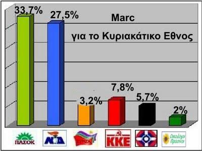 [marc+1+%CE%B5%CE%B8%CE%BD%CE%BF%CF%82.jpg]