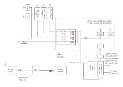 Схема транспортера t5 снять подушку безопасности транспортер