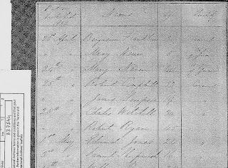 Nevins on sick list Fairlie 1852