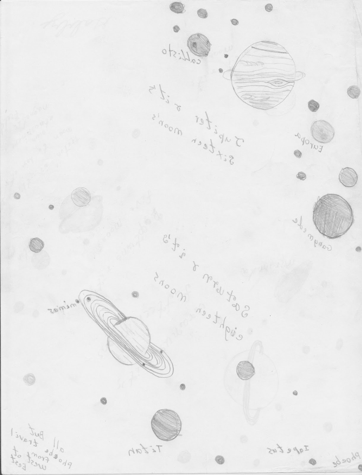 Space Planets Pencil Drawing