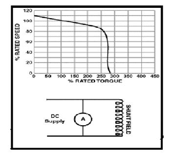 12v Servo Motor 12V DC Motor Wiring Diagram ~ Odicis