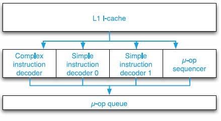 When will ARM reach x86? - CPU - Level1Techs Forums