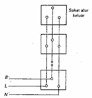 Perkhidmatan Elektrikal: Soket Alir Keluar / Socket Plug