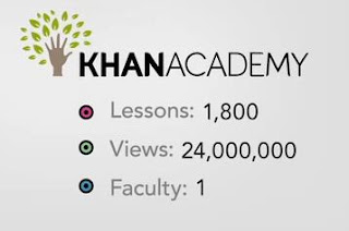 Salman Khan : Bill Gates Favorite Teacher