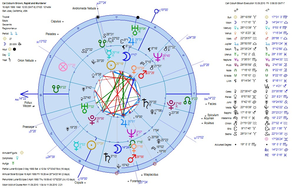 Astrology Of The Death Penalty Cal Coburn Brown 1226
