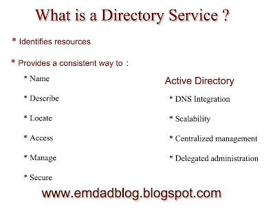 what+is+directory+service Directory Service বলতে কি বুঝায় ? | Techtunes