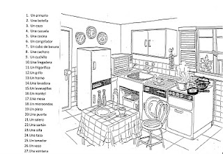 Adverbios de lugar/Place adverbs/La cocina