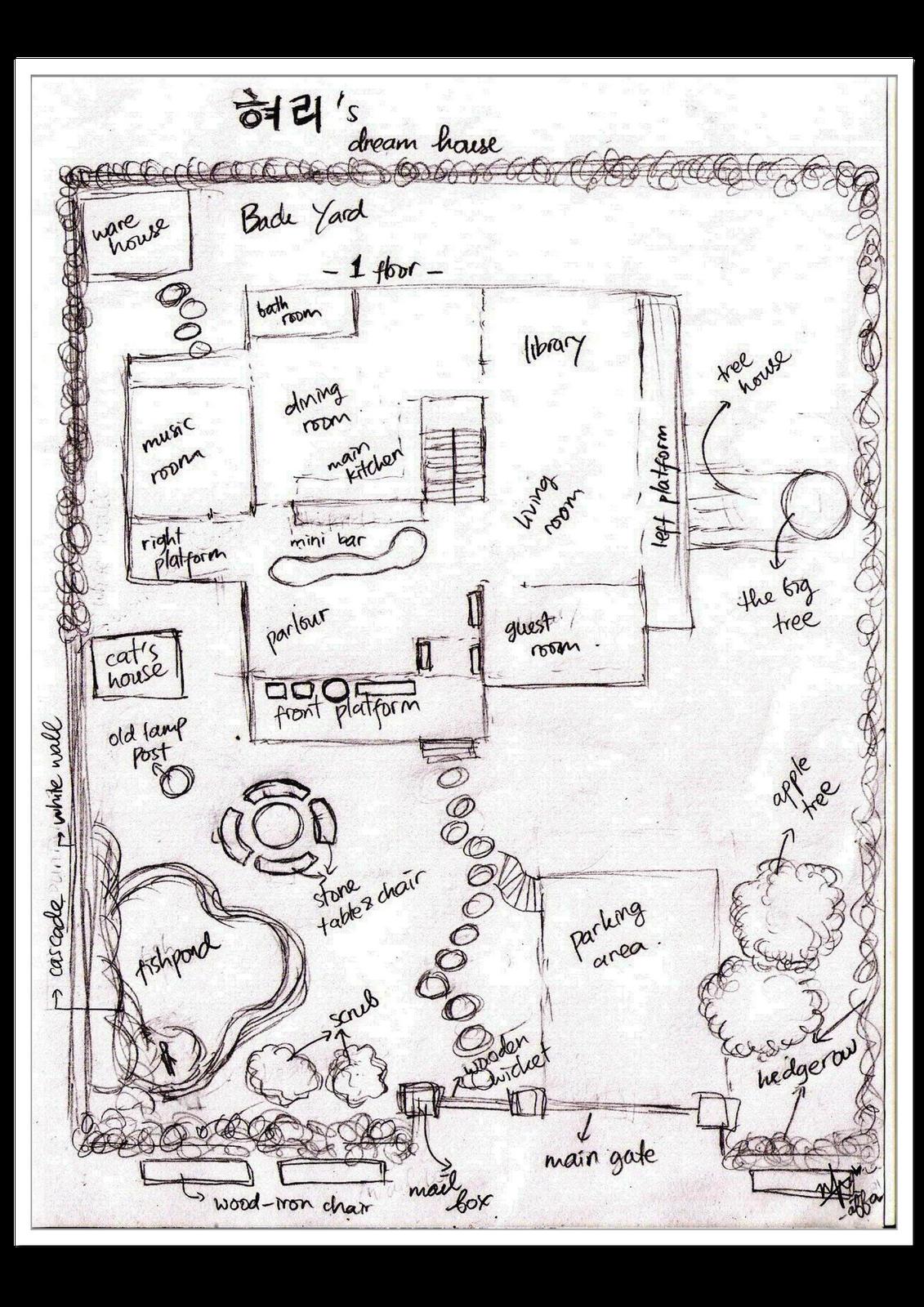Image Result For Desain Taman Halaman