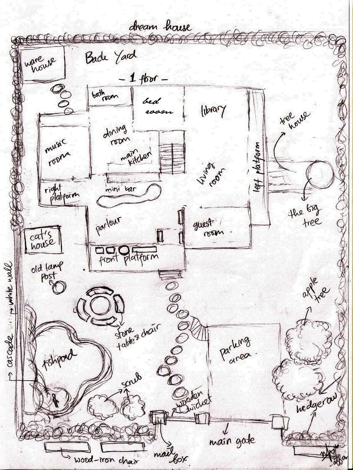 Denah Rumah  Lengkap Dengan Gambarnya gambar denah rumah