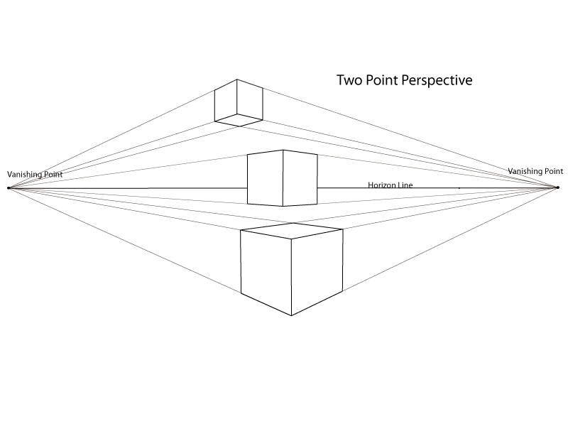 learning to draw perspective