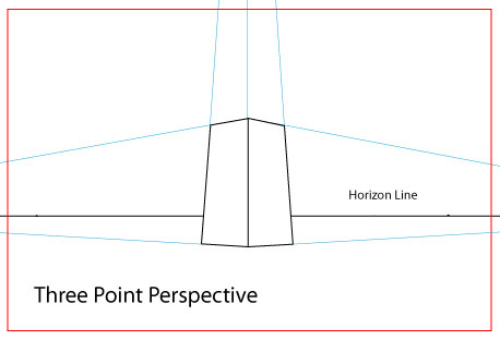 Three point perspective perspective drawing.