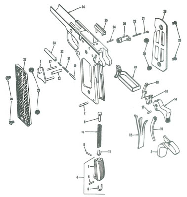 Small arms etc.: Colt .45 Model 1911 and some variants