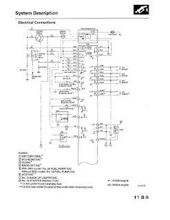 Ecu Wiring Diagram Honda Civic 7 Wire Obd1 Auto Electrical Obd2 To Pinout