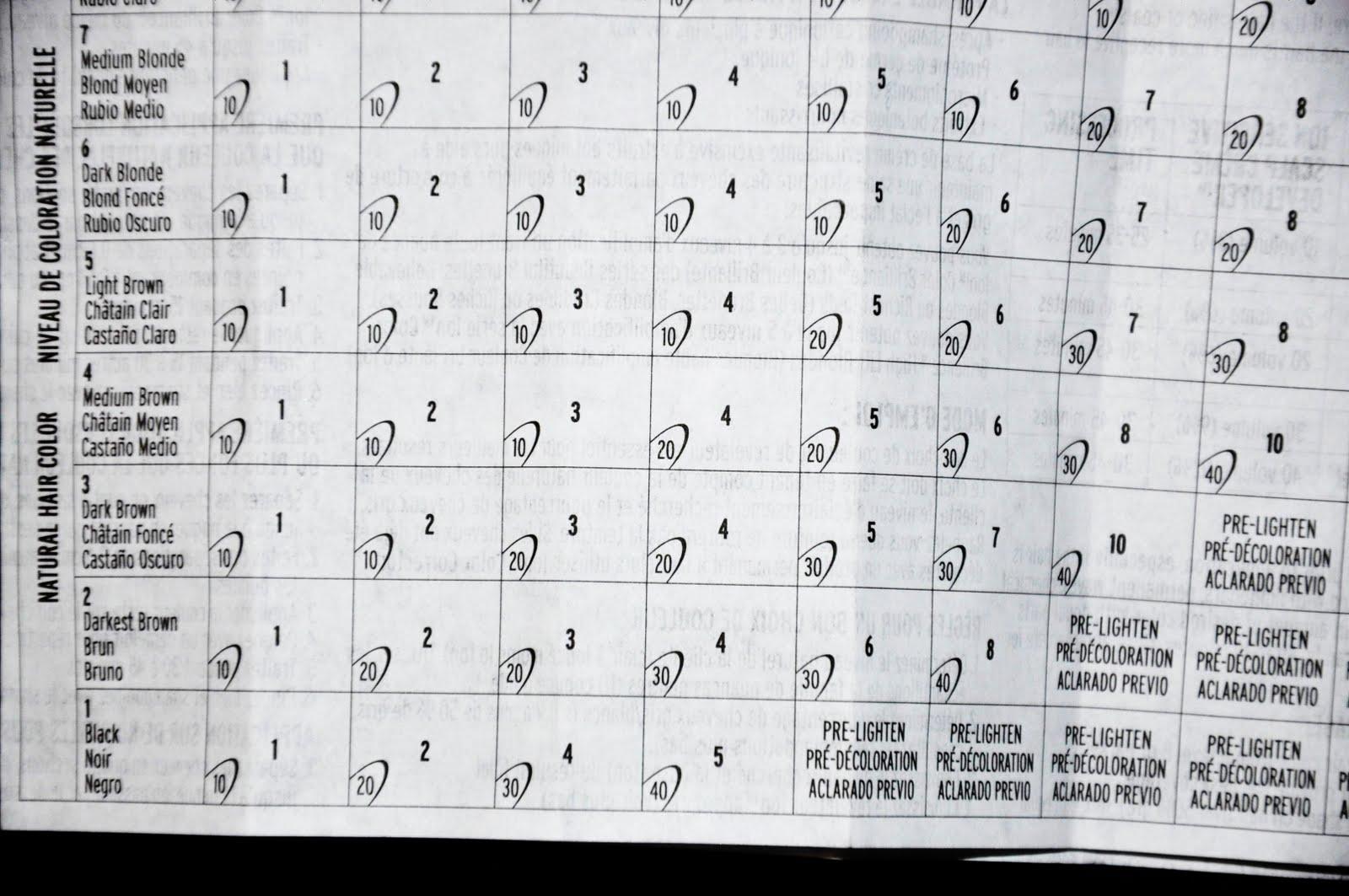Hair color developer chart also seatle davidjoel rh