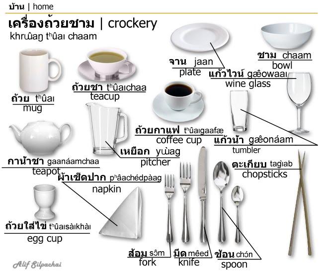 Learn tai shan language