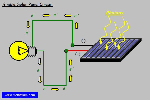 Cell Solar Panel Series Wiring Diagram