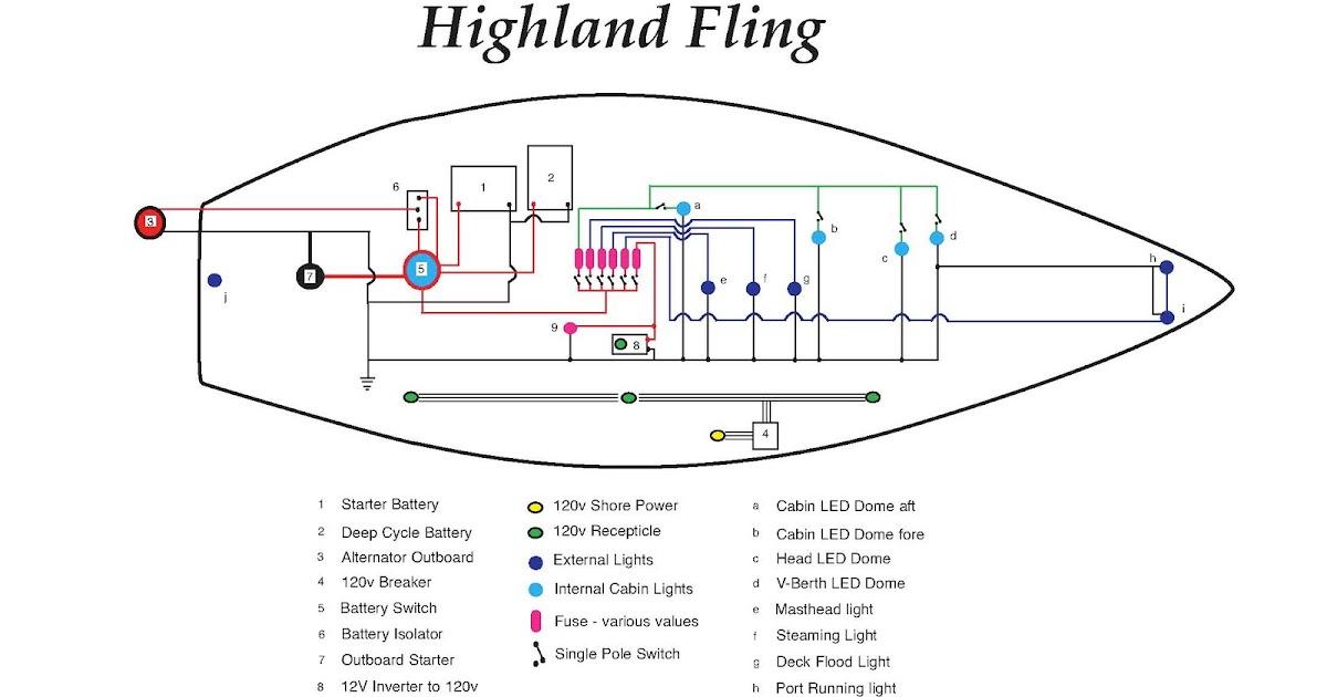 Sailboat Ac Wiring Diagram 5 1 Rotation Highland Fling, My Grampian 26 Sailboat: Project - Current