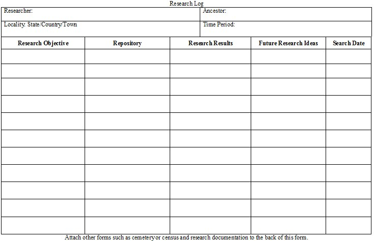 Community Service Log Template. community service logs and ...