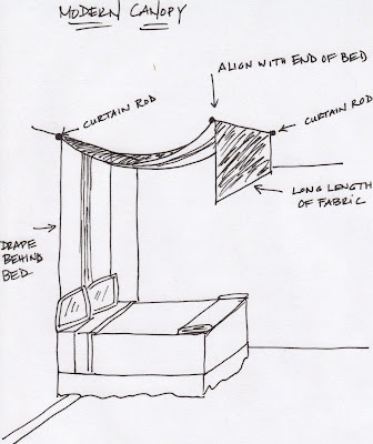 Canopy Bed Elements of Style
