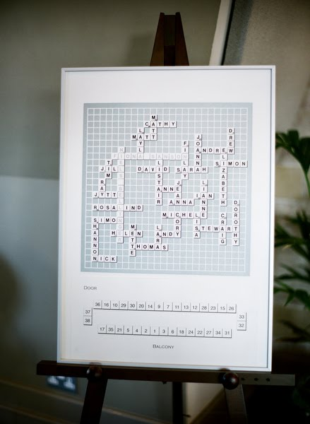 a bride inspired a scrabble seating chart