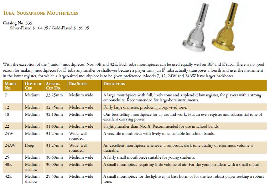 Bach Mouthpiece Chart - Arenda-stroy