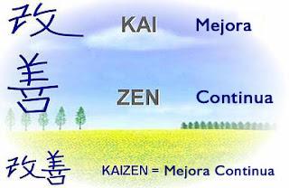 Proceso de mejora continua kaizen