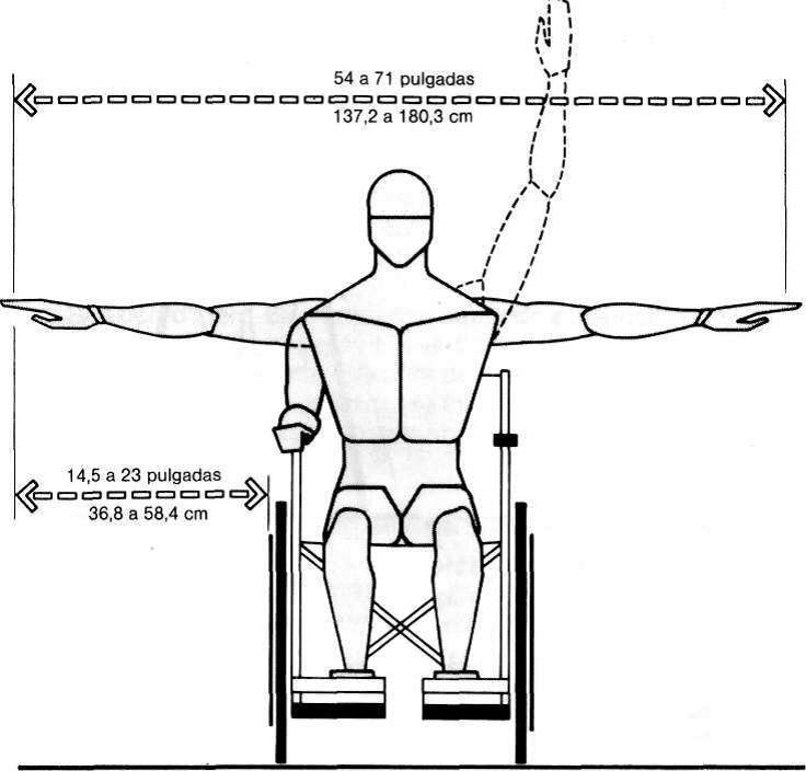 Muebles domoticos medidas para dise ar muebles a personas for Antropometria y ergonomia en arquitectura