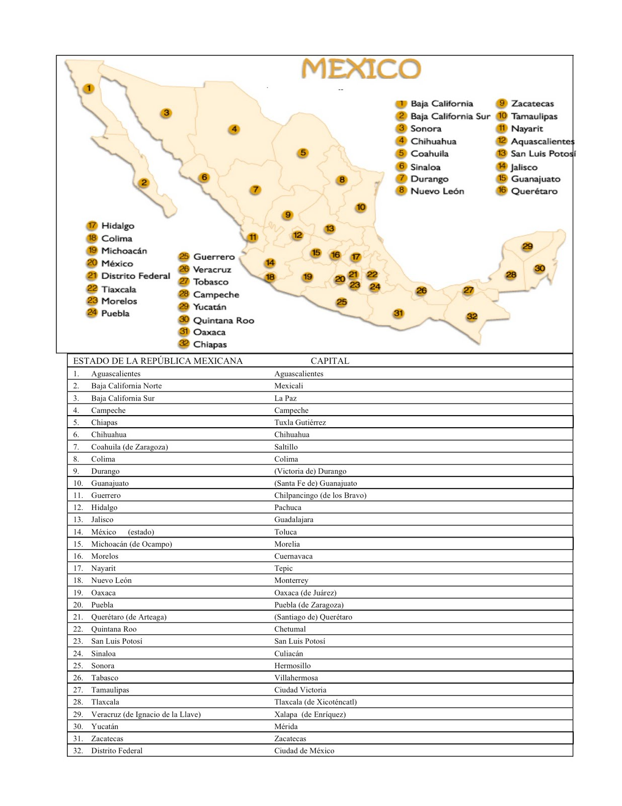 Mapa de la republica mexicana - Republica de las ideas ...