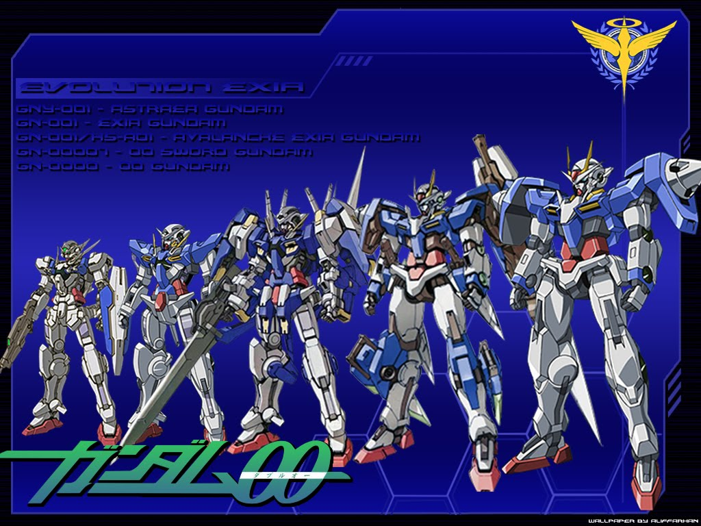Kane Blog Picz Gundam 00 Wallpaper Exia