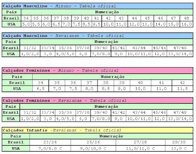 Tips for Trips BR  Tabela de medidas - Brasil X EUA 8cd2f4ff2a7