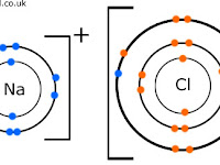 Bohr Diagram For Sodium